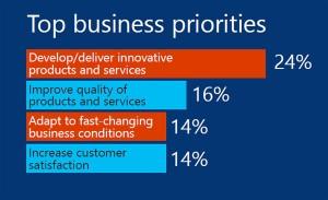 7-strategic-ways-to-grow-your-business3
